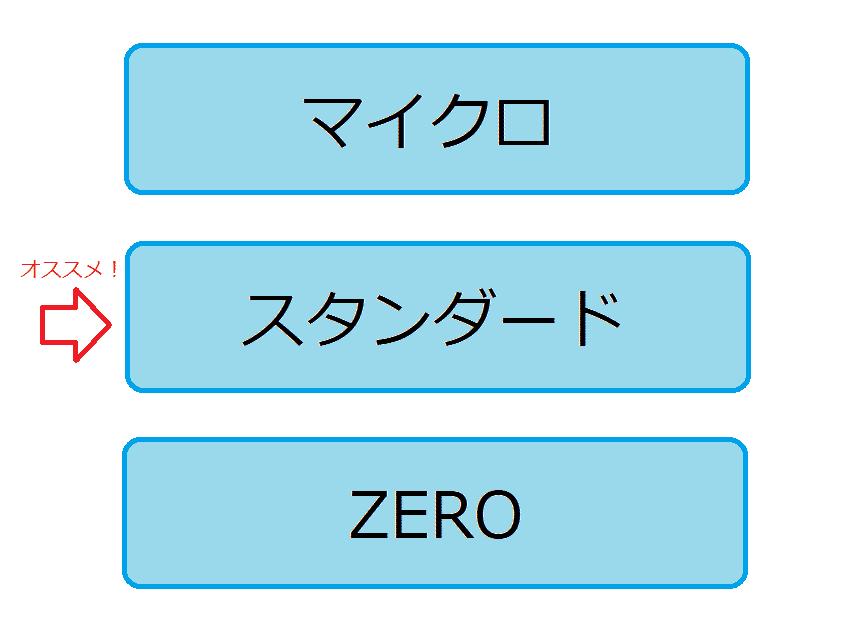 XM,口座タイプ,海外口座,比較,初心者,FX,海外口座,評判,