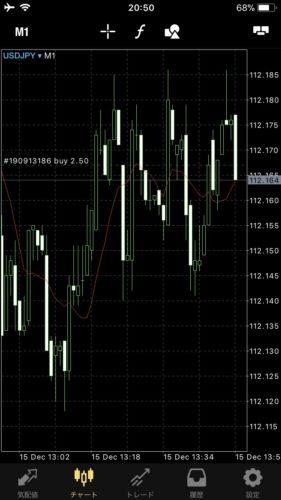 陰線,チャート,mt5,注文方法,buy stop limit,sell stop limit