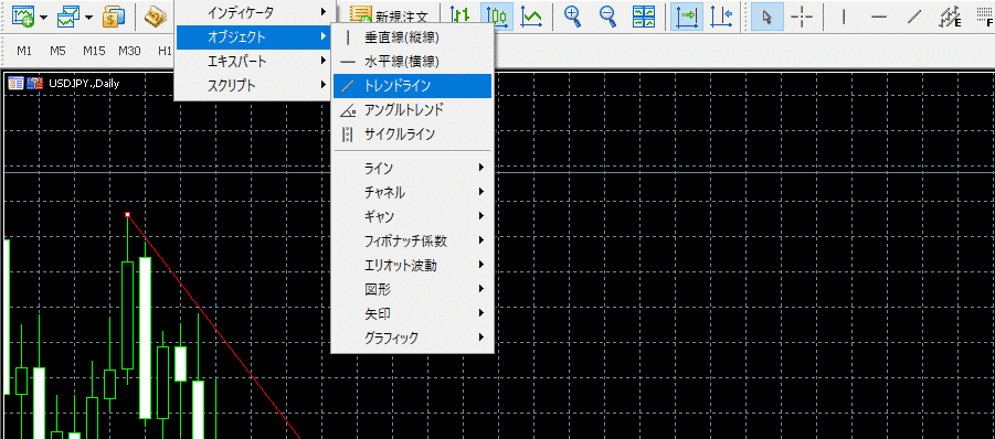 MT5,MT4,トレンドライン,引き方,書き方,描き方,スマホ,PC,