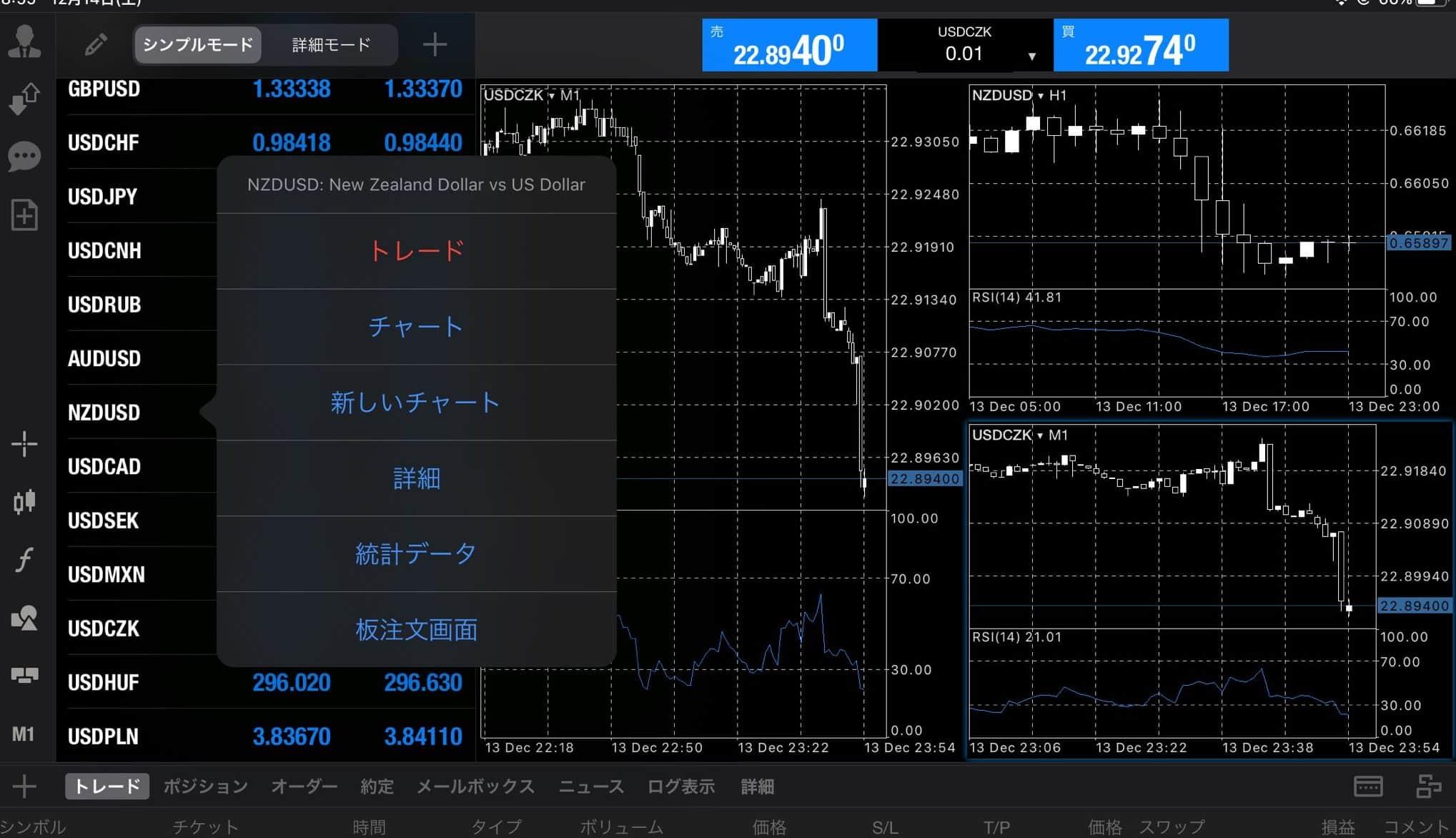 MT5,通貨ペア,追加方法,iPad,