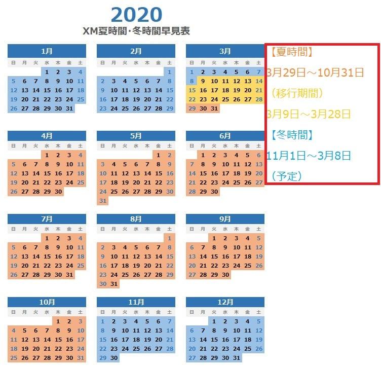 xm,取引時間,夏時間,冬時間,mt5,mt4,時間,ズレ,時差,カレンダー,表,