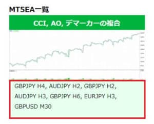 MT5EAの推奨通貨ペア&時間足